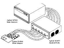 Agilent E2494A Adapter